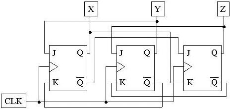 6强森计数器电路图
