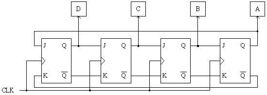 环形计数器电路图