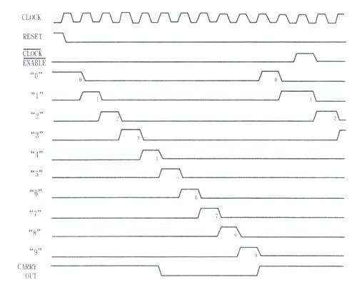 ne555所组成的无稳态振荡电路