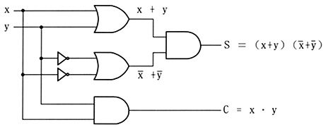 由真值表导出之全加器电路