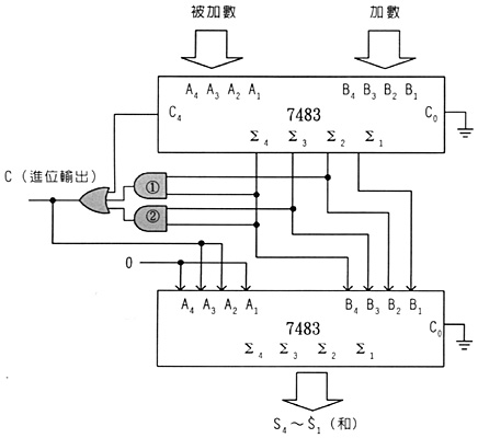 利用7483的bcd加法器电路