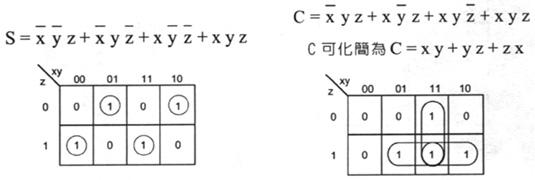 处理逻辑运算的两个基本电路